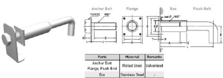 I-type Achor Bolt , J-Type Anchor Bolt